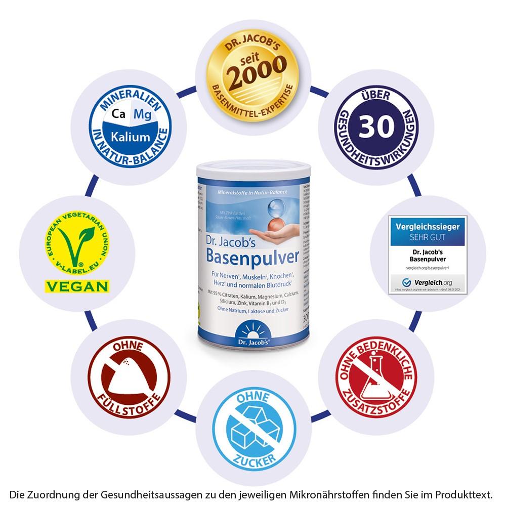 Dr. Jacobs Basenpulver 300g
