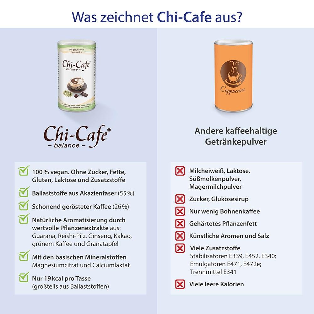 Chi-Cafe balance 450g
